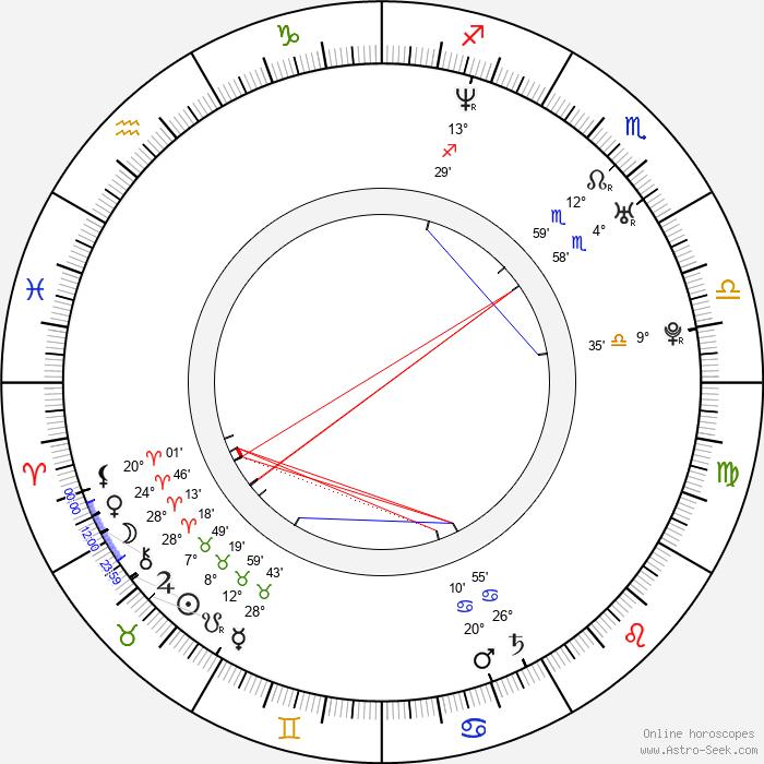 Sandra Kay - Birth horoscope chart