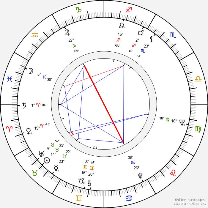 Sandy Baron - Birth horoscope chart