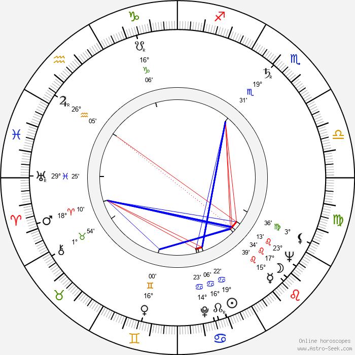 Sandy Ward - Birth horoscope chart
