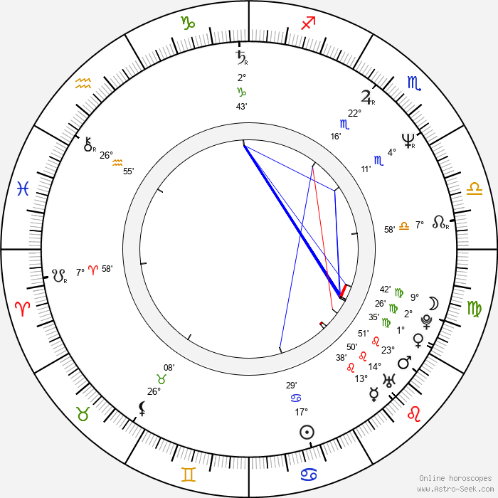 Sandy West - Birth horoscope chart
