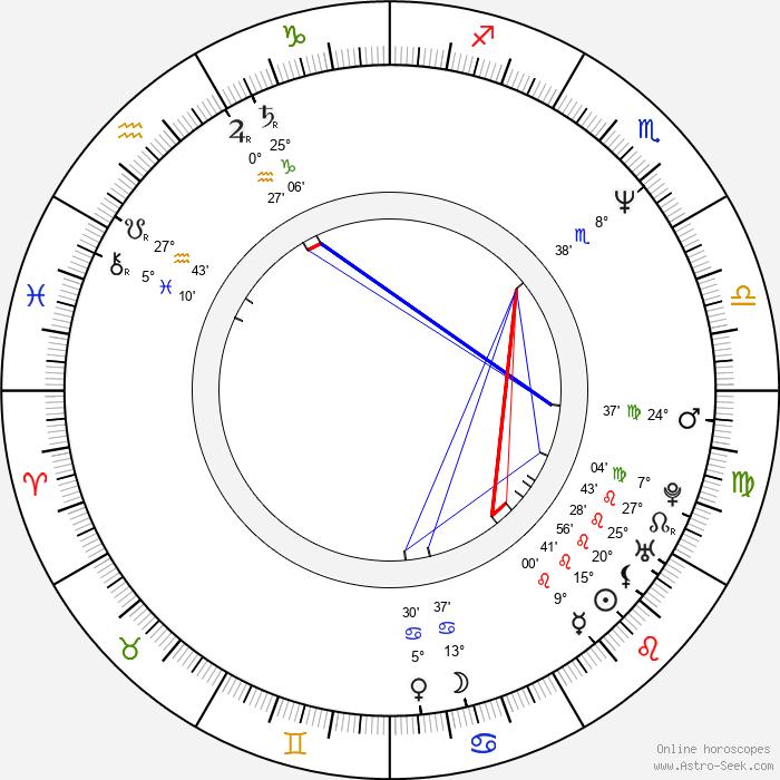 Sanja Vejnovic - Birth horoscope chart