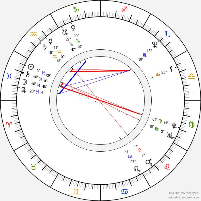 Sanjay Leela Bhansali - Birth horoscope chart