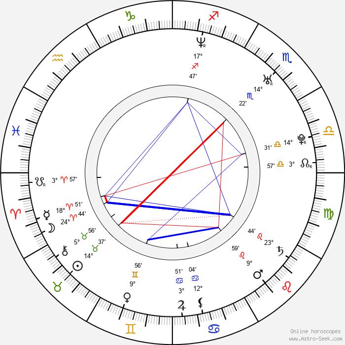 Santiago Cabrera - Birth horoscope chart