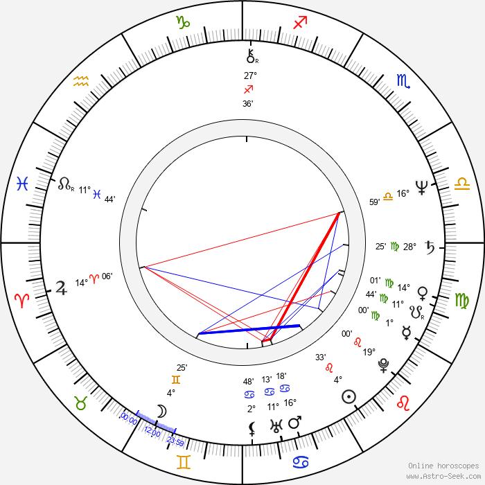 Santiago Calatrava - Birth horoscope chart