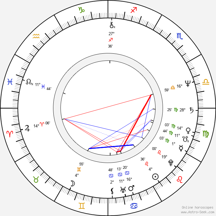 Santiago Calatrava - Birth horoscope chart