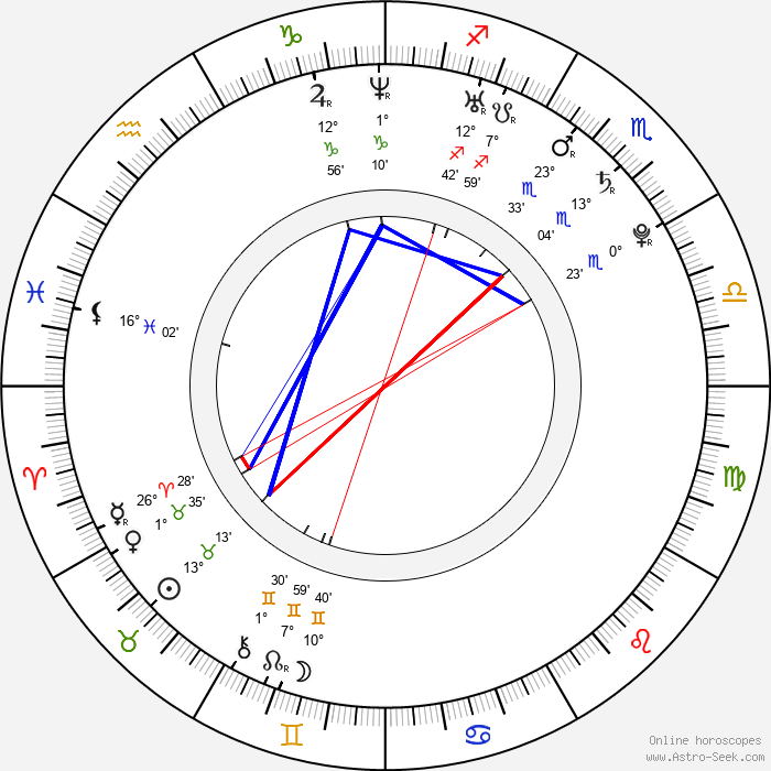 Sara Casasnovas - Birth horoscope chart