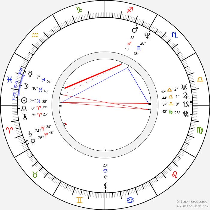 Sara Hirvelä - Birth horoscope chart