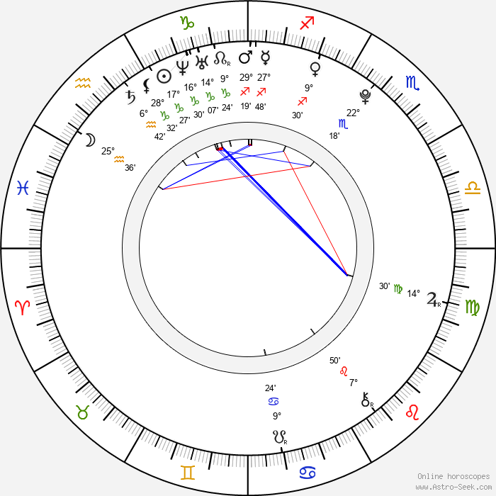Sara Langebæk Gaarmann - Birth horoscope chart