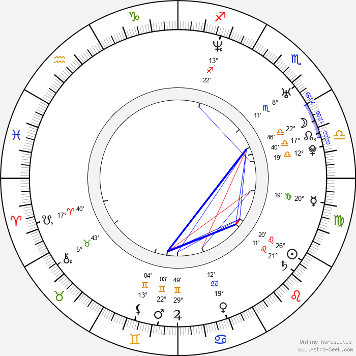 Sara Martins - Birth horoscope chart