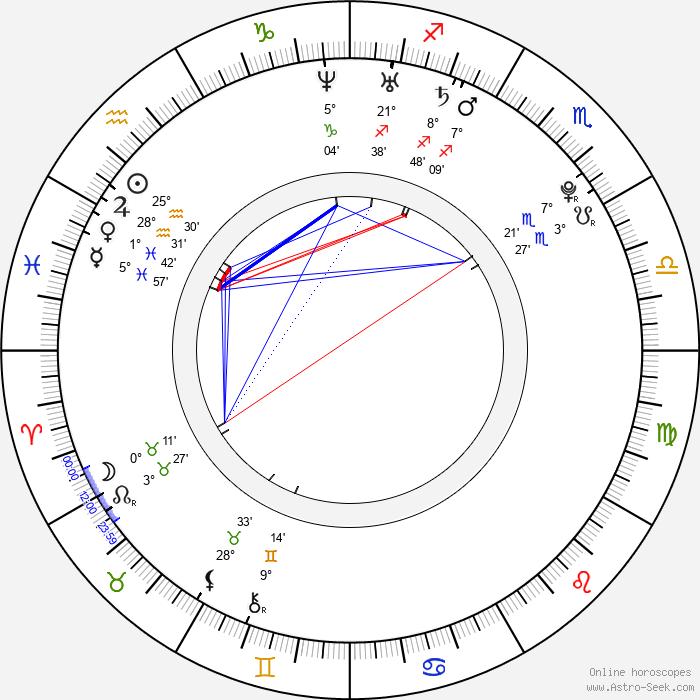Sara Melleri - Birth horoscope chart