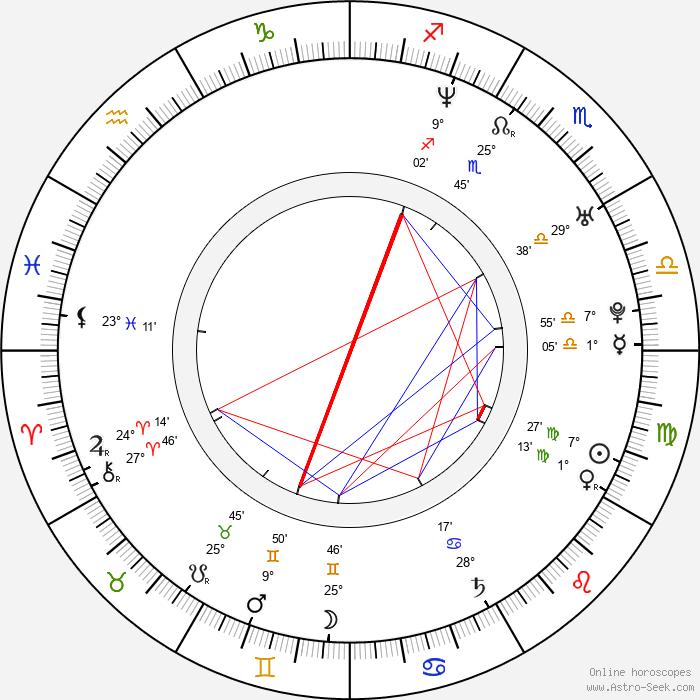 Sara Ramirez - Birth horoscope chart