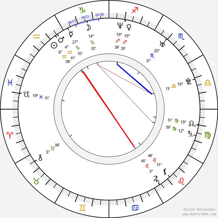 Sara Rue - Birth horoscope chart