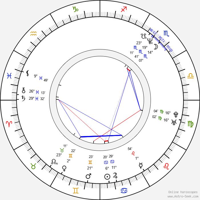 Sara Stewart - Birth horoscope chart