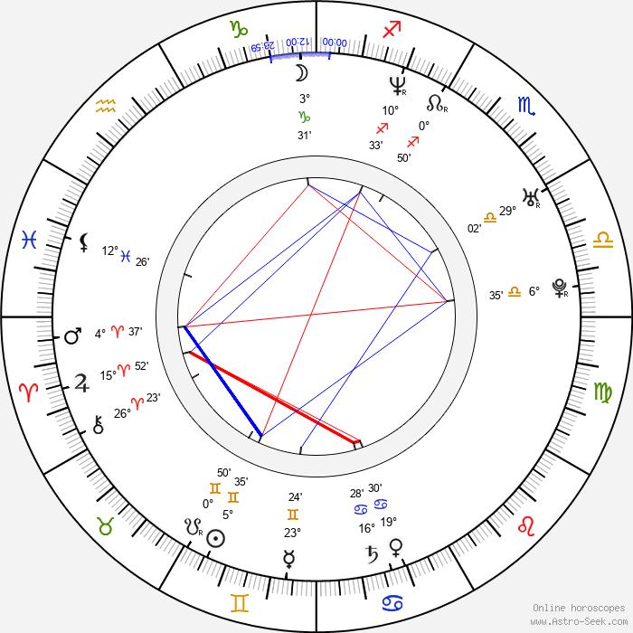Sara Wiseman - Birth horoscope chart