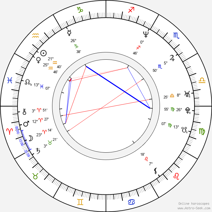 Sarah Aldrich - Birth horoscope chart