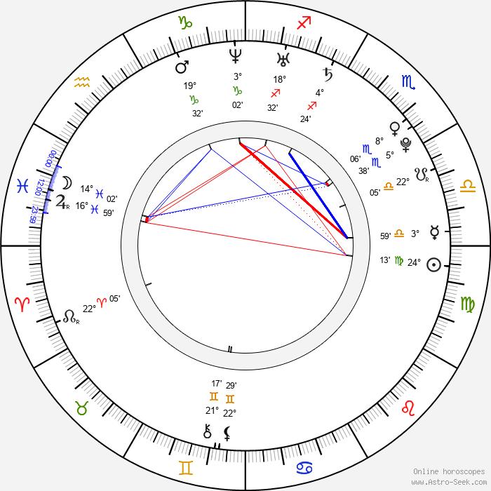 Sarah Alles - Birth horoscope chart