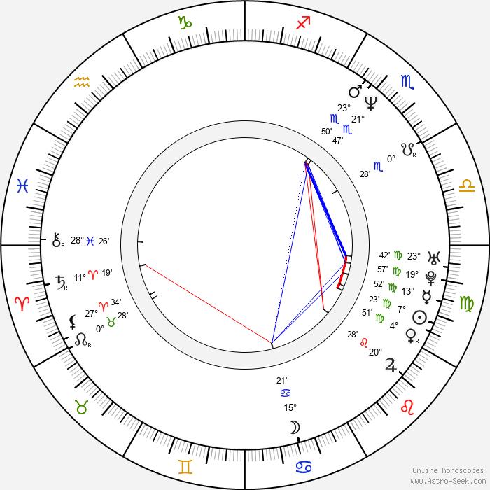 Sarah Biderman - Birth horoscope chart