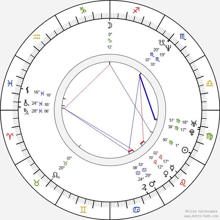 Sarah Boberg - Birth horoscope chart