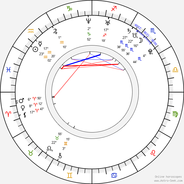 Sarah Butler - Birth horoscope chart