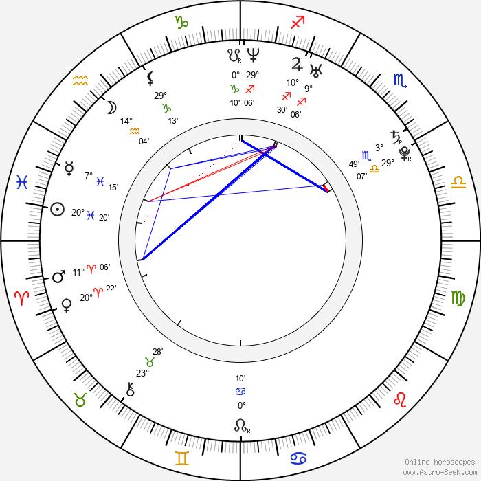 Sarah Clements - Birth horoscope chart