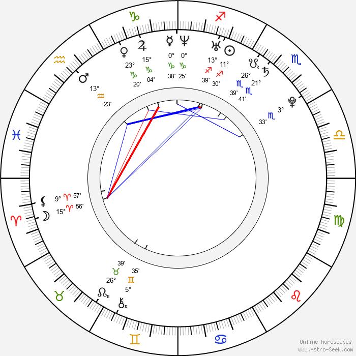 Sarah Foret - Birth horoscope chart
