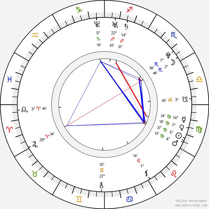 Sarah Francis - Birth horoscope chart