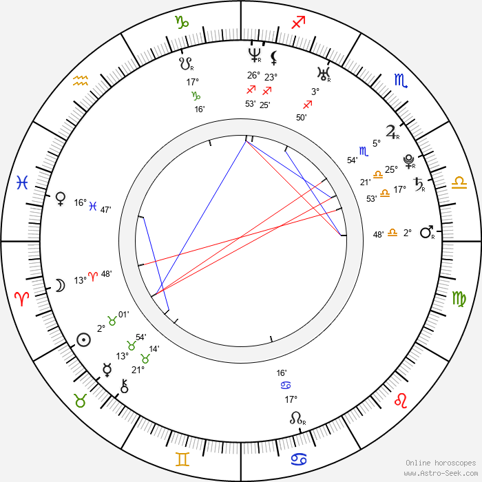 Sarah French - Birth horoscope chart