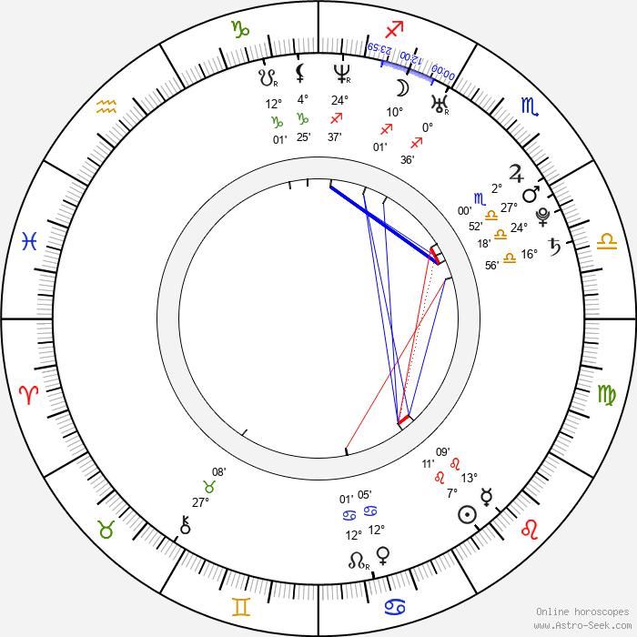 Sarah Habel - Birth horoscope chart