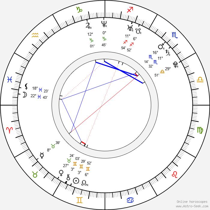 Sarah Hagan - Birth horoscope chart