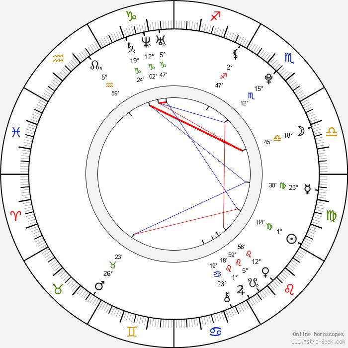 Sarah Heinke - Birth horoscope chart