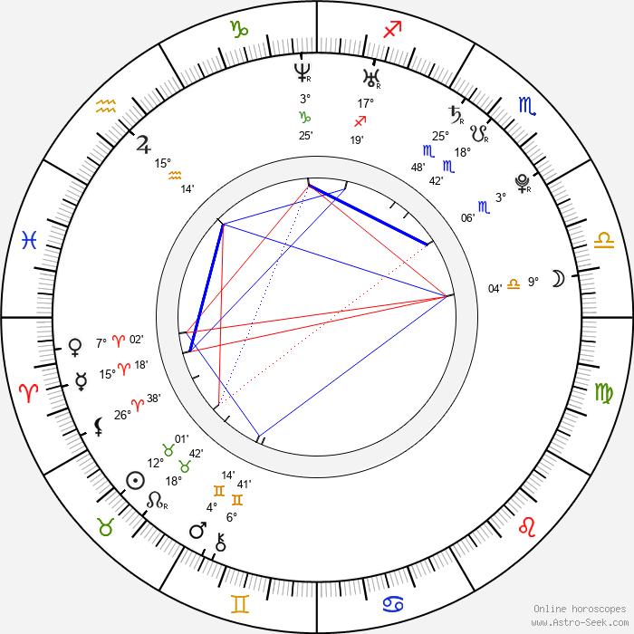 Sarah Hughes - Birth horoscope chart
