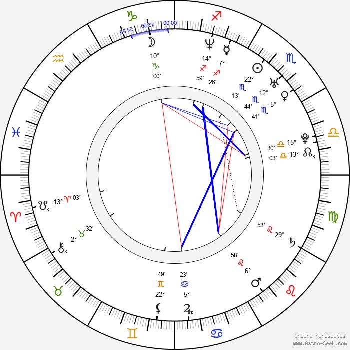 Sarah Jay - Birth horoscope chart