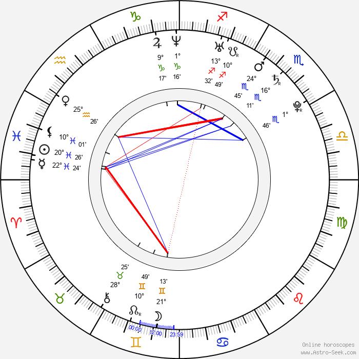 Sarah Klaren - Birth horoscope chart