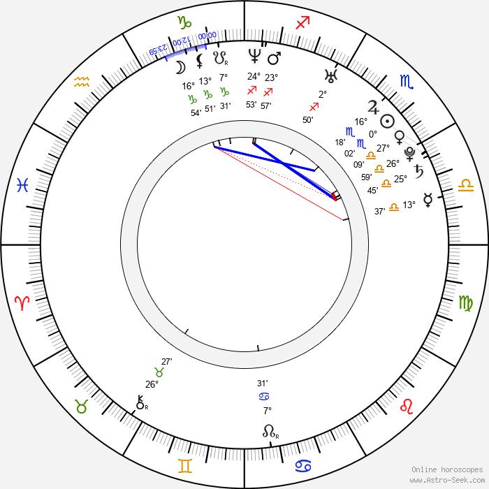 Sarah Laine - Birth horoscope chart