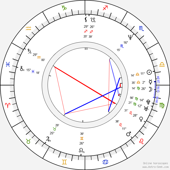 Sarah Lancashire - Birth horoscope chart