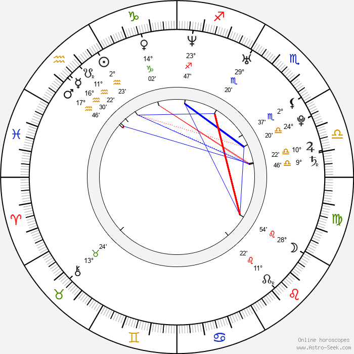 Sarah Lynn Dawson - Birth horoscope chart