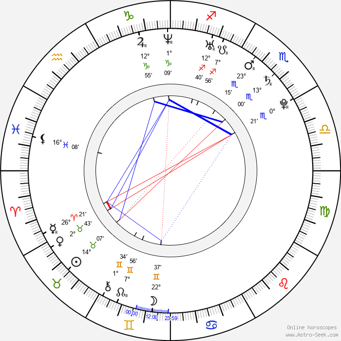 Sarah Meier - Birth horoscope chart