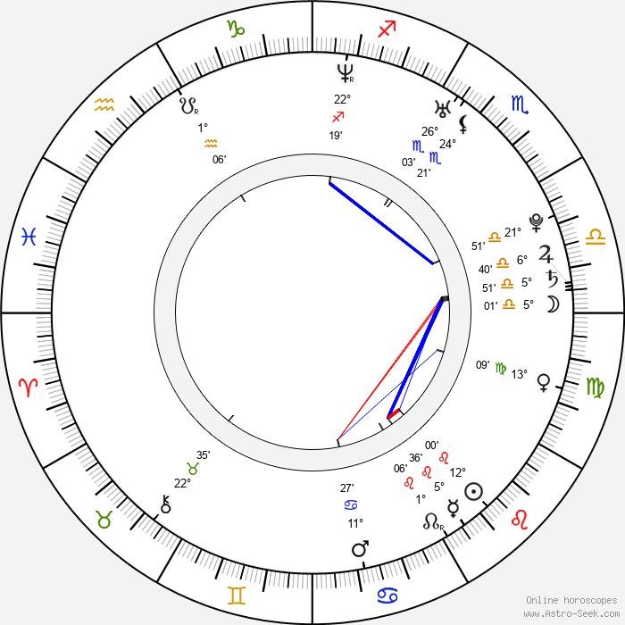 Sarah Mitchell - Birth horoscope chart