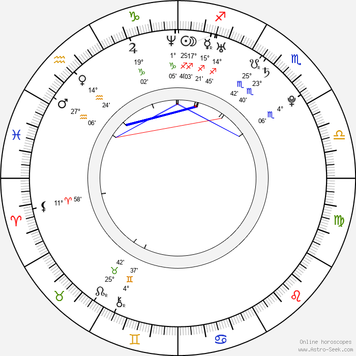 Sarah Mutch - Birth horoscope chart