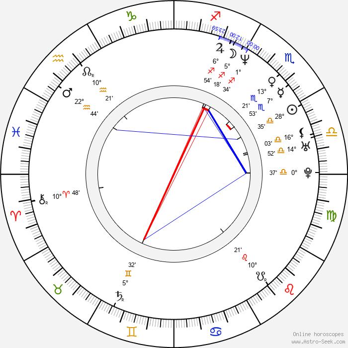 Sarah Richardson - Birth horoscope chart