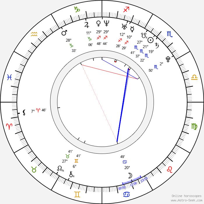 Sarah Rose Karr - Birth horoscope chart