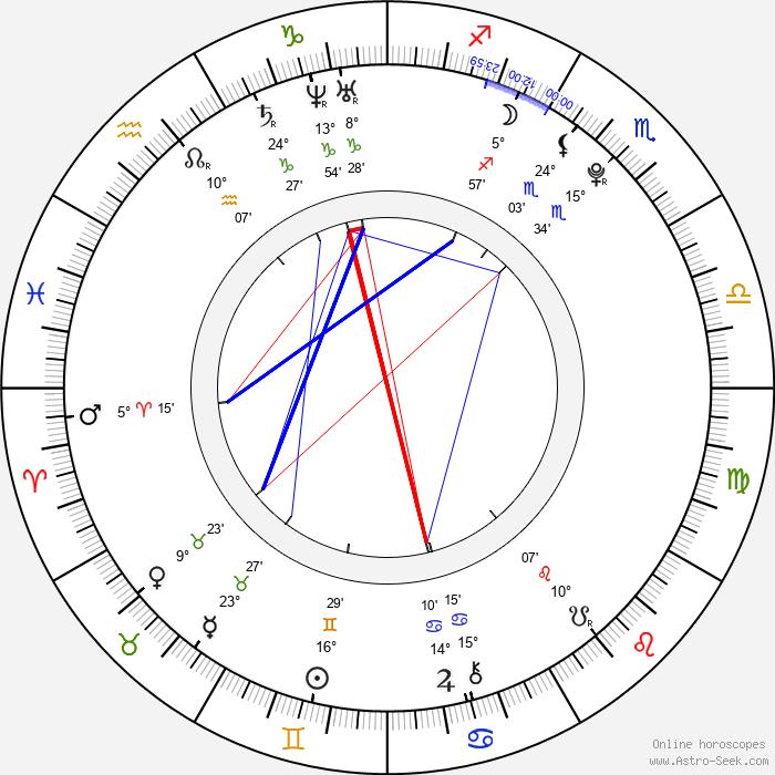 Sarah Stephens - Birth horoscope chart
