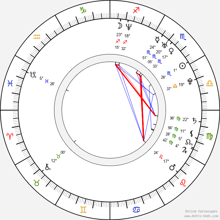 Sarah Thompson - Birth horoscope chart