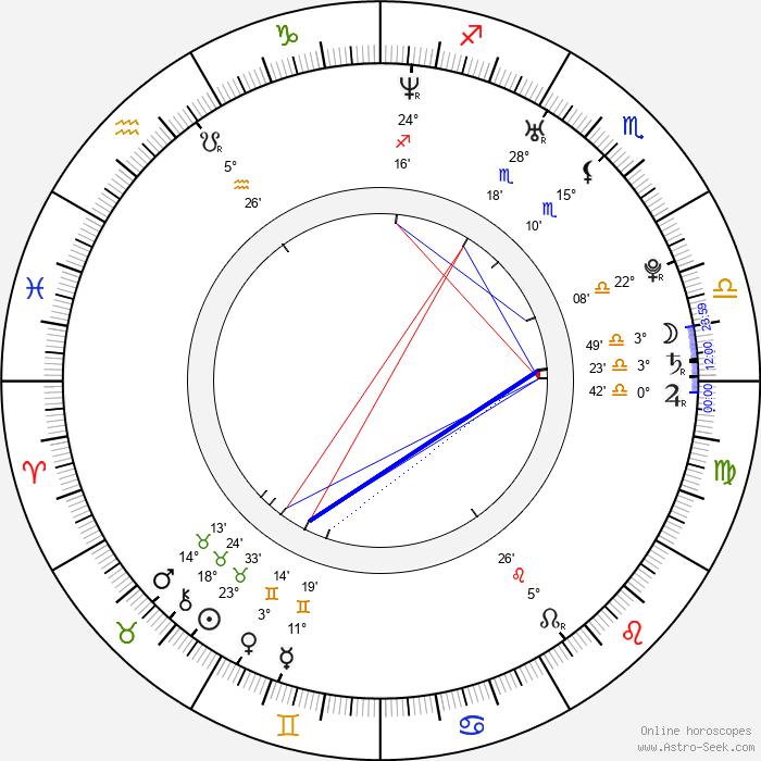 Sarbel Michael - Birth horoscope chart