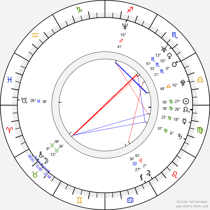 Sarit Hadad - Birth horoscope chart