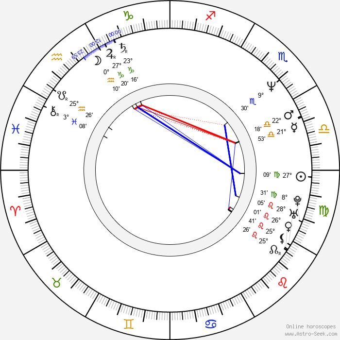 Šarūnas Birutis - Birth horoscope chart