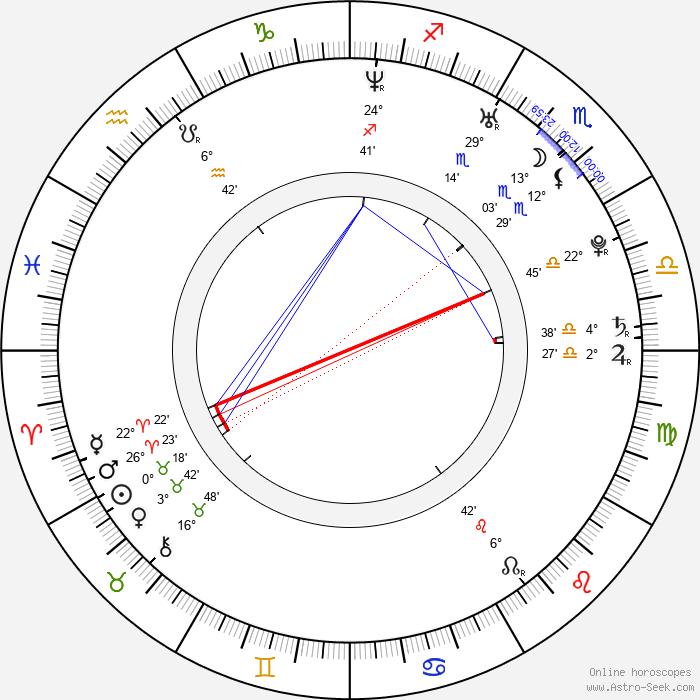 Sasa Tabakovic - Birth horoscope chart