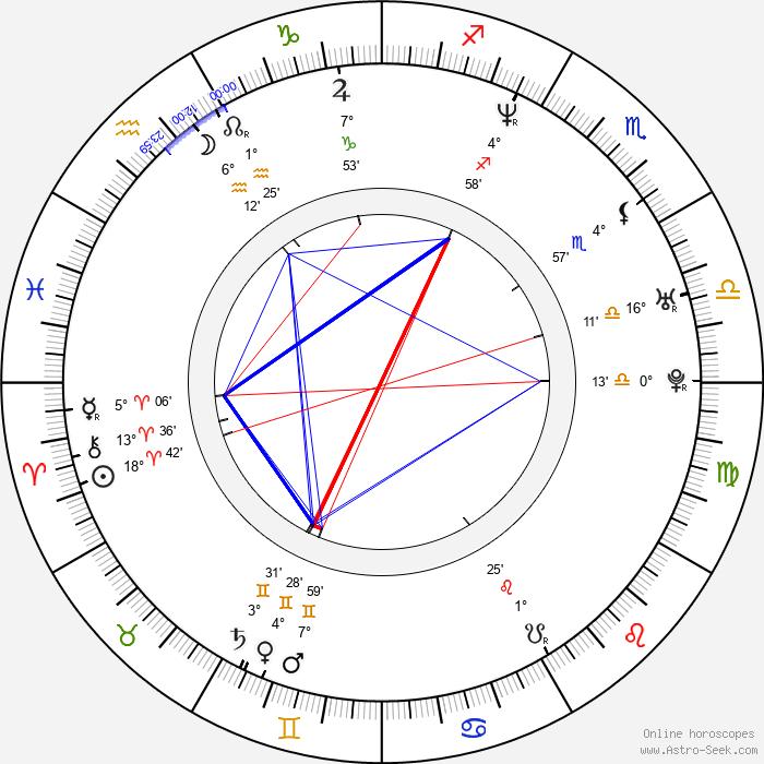 Sascha Pierro - Birth horoscope chart