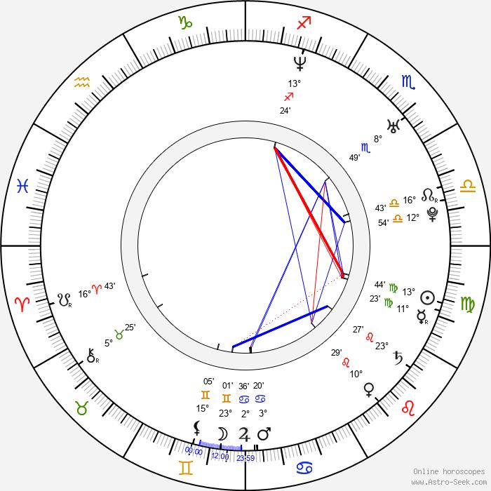 Sasha Maxime - Birth horoscope chart