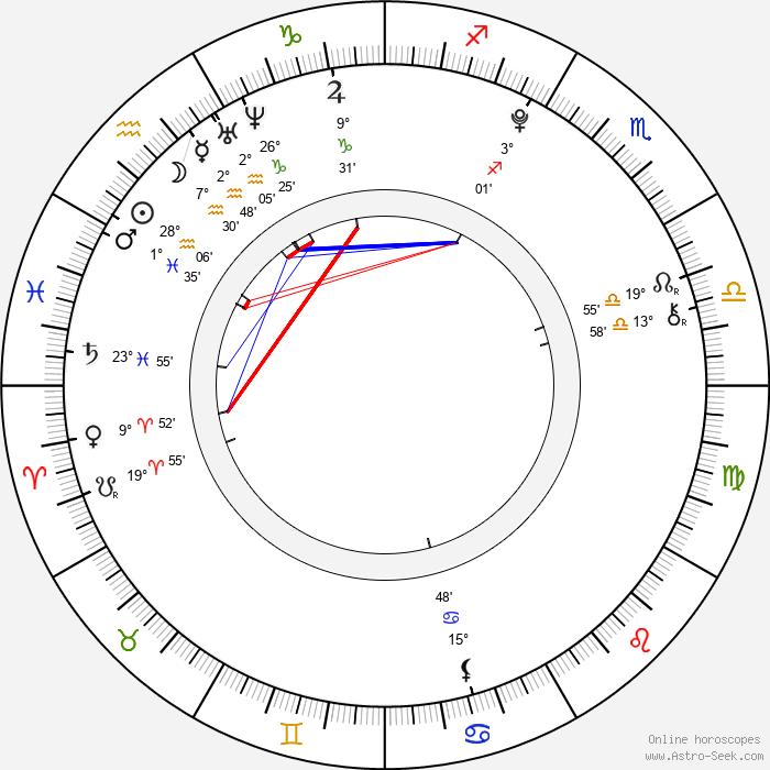 Sasha Pieterse - Birth horoscope chart
